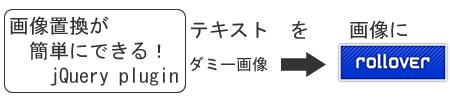 画像置換が簡単にできるプラグイン