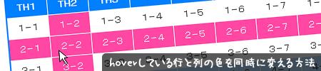 hoverしている行と列の色を同時に変える方法